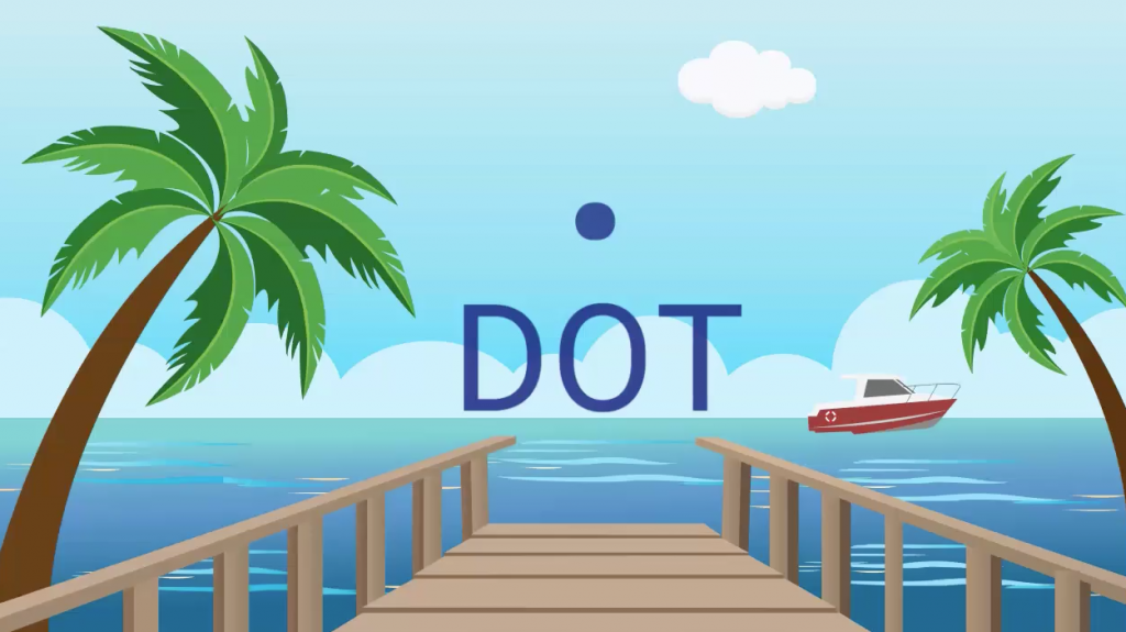 Tropical Ocean Scene with word Dot in Middle